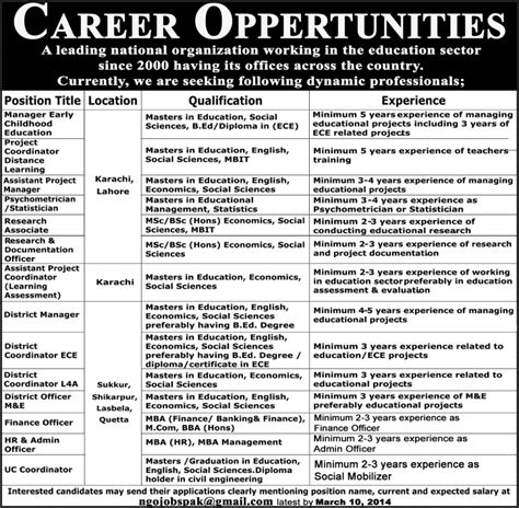 Distance Learning Mba In Pakistan by Education Sector Ngo In Pakistan 2014 March In