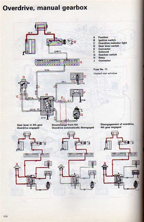 volvo 940 overdrive wiring diagram wiring diagram