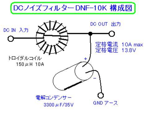 Galerry dnfdnf10