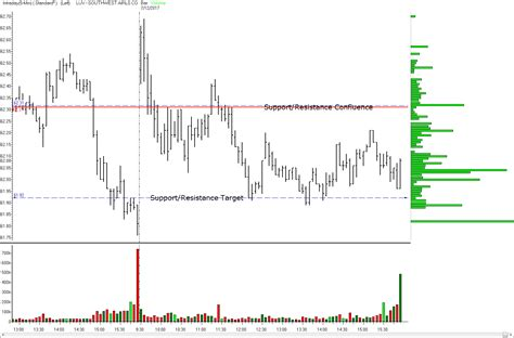 Ebook High Probability Trade Setups expire in the money high probability setups for stocks and options ebook