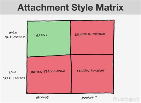 attachment theory in building connections between children and parents books attachment style there are 4 ways to build connections