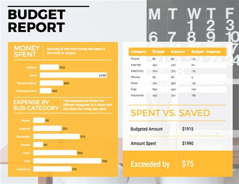 annual sales report sample and report weekly status report template