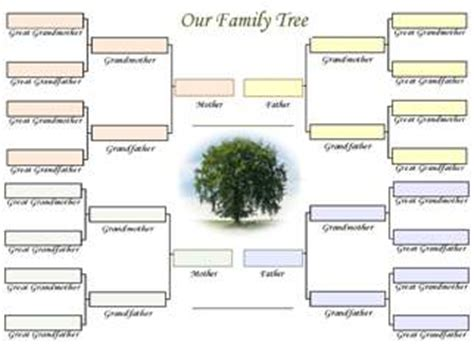 obituarieshelp org free printable blank family tree html free family trees for three generations of two families