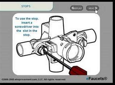 Kohler Tub Shower Faucet Shower Valve Stops Tutorial Video By Efaucets Com Youtube