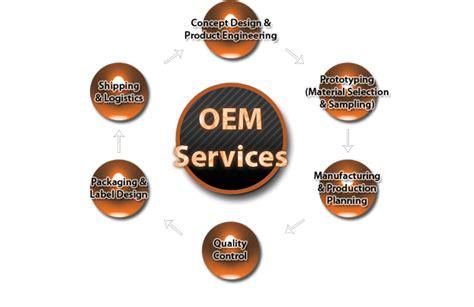 Oem Amp Odm Order Sinostar Lighting Group Ltd