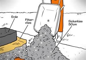 drainage verlegen garten drainage verlegen in 4 schritten obi ratgeber