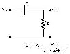 capacitor calculator high pass filter circuits with capacitors