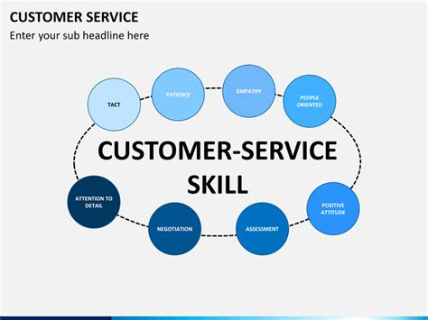 customer service powerpoint templates customer service powerpoint template sketchbubble