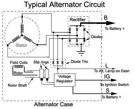 acdelco alternator wiring wiring diagram with description
