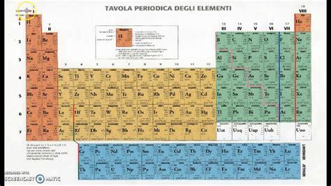 tavola degli elementi chimici completa la tavola periodica degli elementi chimici