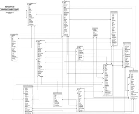 visio database table table in visio 28 images erd diagram visio 2003