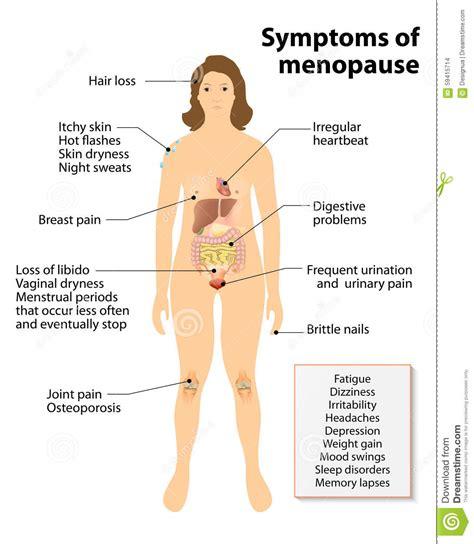 perimenopause symptoms dizziness and vertigo menopause dizziness perimenopause autos post