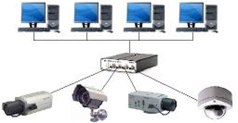 ip security camera system packages | kintronics