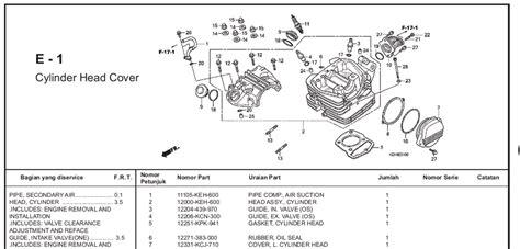 Katalog Sparepart Yamaha pertamax7 yamaha selangkah lebih maju dalam