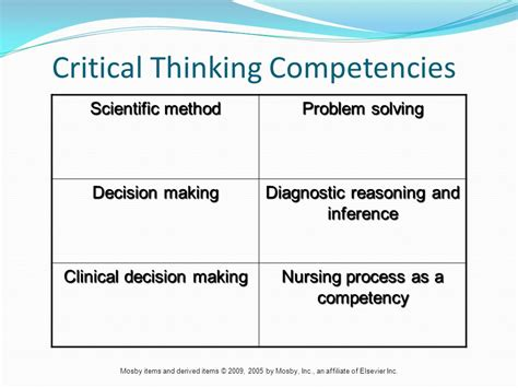 process based cbt the science and clinical competencies of cognitive behavioral therapy books chapter 15 critical thinking in nursing practice ppt