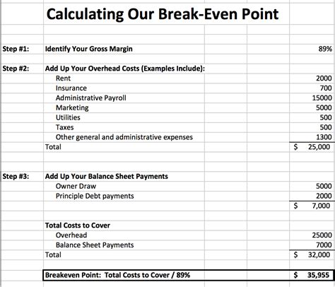 even point template how to calculate the even point for a business