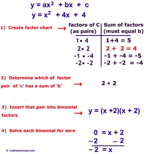 Solving Quadratic Equations Worksheet With Answers by How To Solve Quadratic Equation By Factoring