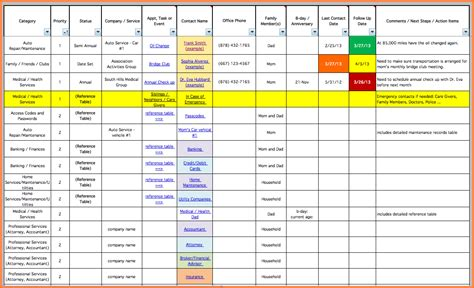 7 project management spreadsheet template excel excel