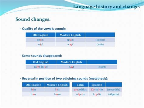 language history language history and change