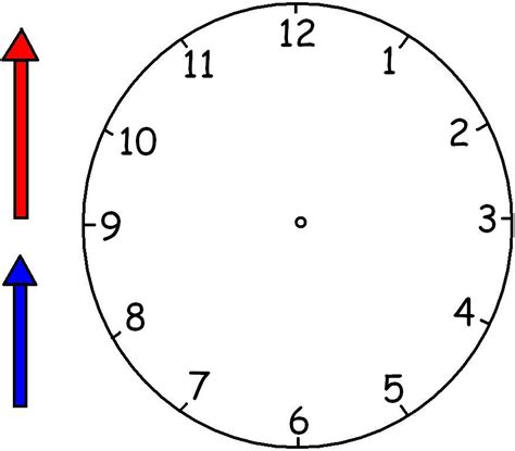 printable clock face without hands clocks without hands worksheets clipart best