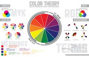color theory quick reference poster paper leaf