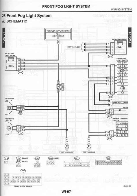 scan of headlight wiring diagram from 02 service manual