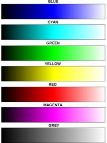 what color are used for which tests in phlebotomy i buy a canon ip3000 for photo printing refilling