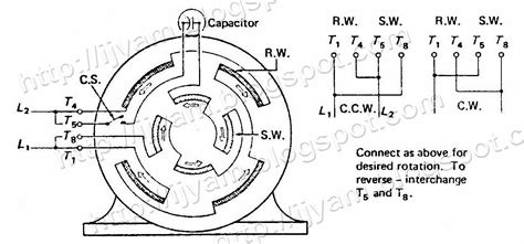 start capacitor wiring electrical circuit schematic diagram of capacitor start motor technovation