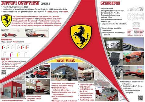 design concept khobar ferrari car showroom design on behance