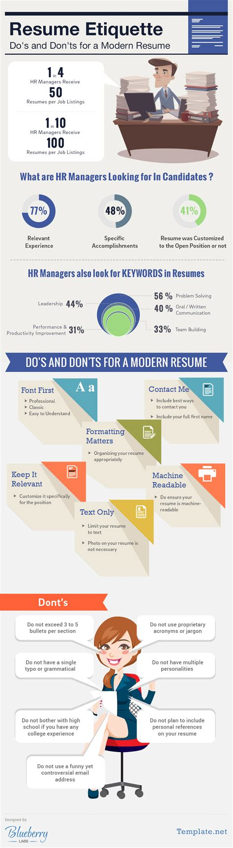 resume etiquette do s and don ts for a modern resume infographic careertopia