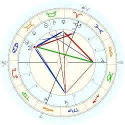 maria callas birth chart 37 best horoscope music images on pinterest astrology