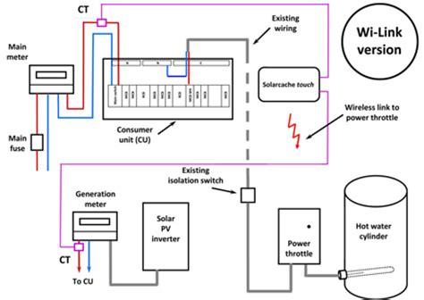 economy 7 meter wiring diagram 28 images contador de