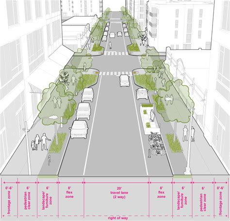 design guidelines seattle 2 7 downtown neighborhood access seattle streets