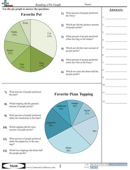Pie Chart Worksheets by Pie Graph Worksheets Graphs Charts And Data