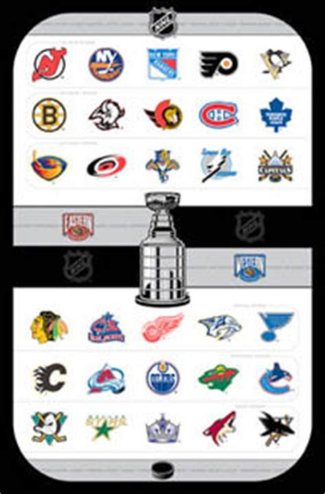 the nhl images all 30 teams of the nhl wallpaper and