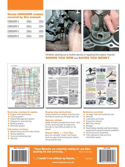 2003 honda cbr 600rr wiring diagrams 2003 honda accord