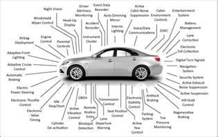 Pdf On Electrical System On Vehicle Clemson Vehicular Electronics Laboratory Automotive