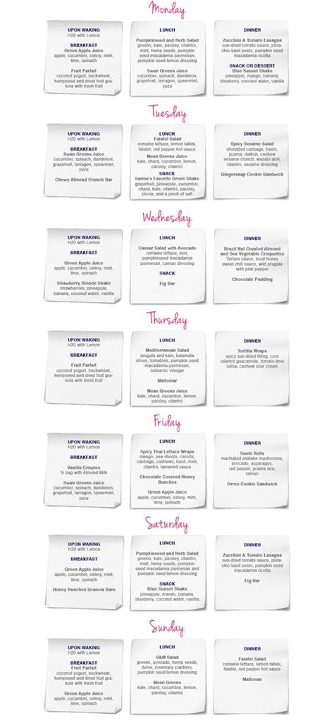1 Week Juice Detox Plan by Juice Cleanse Juice Bars And Vegans On
