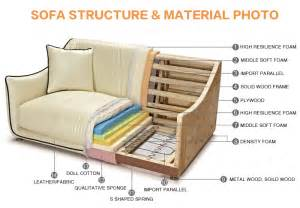 Lounge Chair Manufacturers Design Ideas Chesterfield Sofa Arab Sofa Buy Arab Sofa Chesterfield Sofa Cheap Chesterfield Sofa Product On