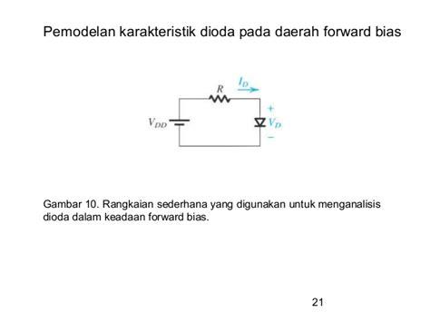 dioda vertikal 28 images rodjoelgroup 03 09 12 physics08 zone semikonduktor dan dioda