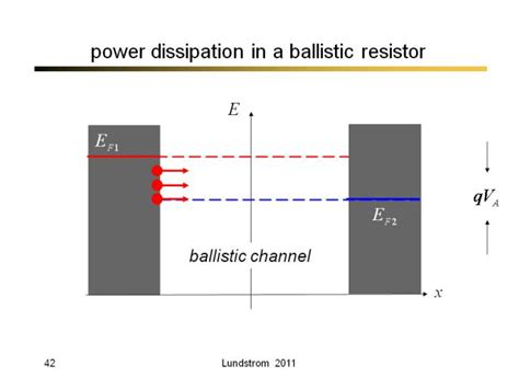 power dissipation resistor formula nanohub org resources lecture 3 resistance ballistic to diffusive presentation