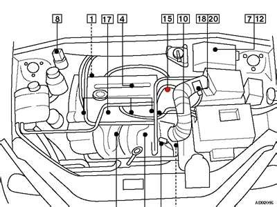 Ford Focus Zetec Engine Diagram Automotive Parts Diagram