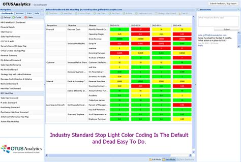 excel scorecard template balanced scorecard template cyberuse
