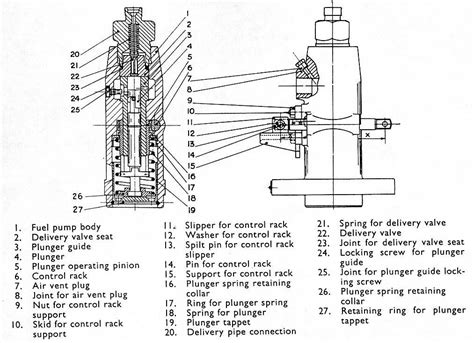 cav injector diagram ford 5610 injector diagram imageresizertool