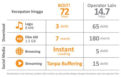 Jaringan Wifi Bolt bolt zte mf90 mobile hotspot wifi 4g lte 72 mbps