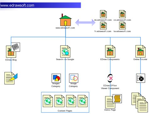 visio website map types of map overview