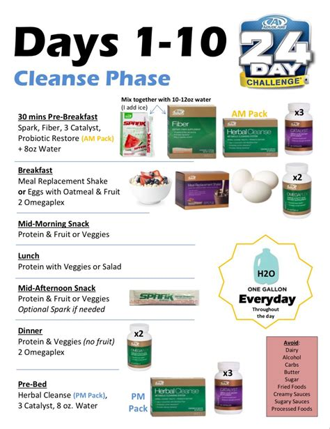 Venice Nutrition Detox Phase advocare 24 day challenge cleanse phase sheet www