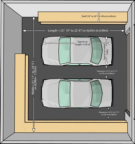dimensions of a 2 car garage the dimensions of an one car and a two car garage