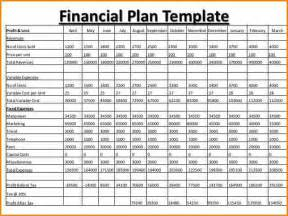 poultry farming business plan template free poultry business plan