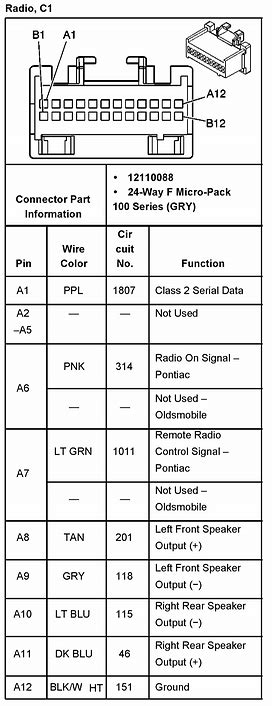 im trying to hook up an aftermarket radio in my 2003 gmc envoy slt i need to each colored i m trying to install a audio system into my 2004 pontiac grand am i ve connected the